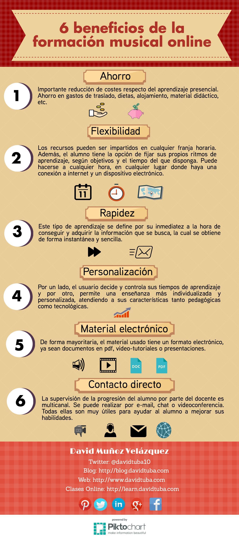 infografia-beneficios-formacion-musical-online