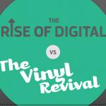 La música digital y el auge del vinilo (infografía)
