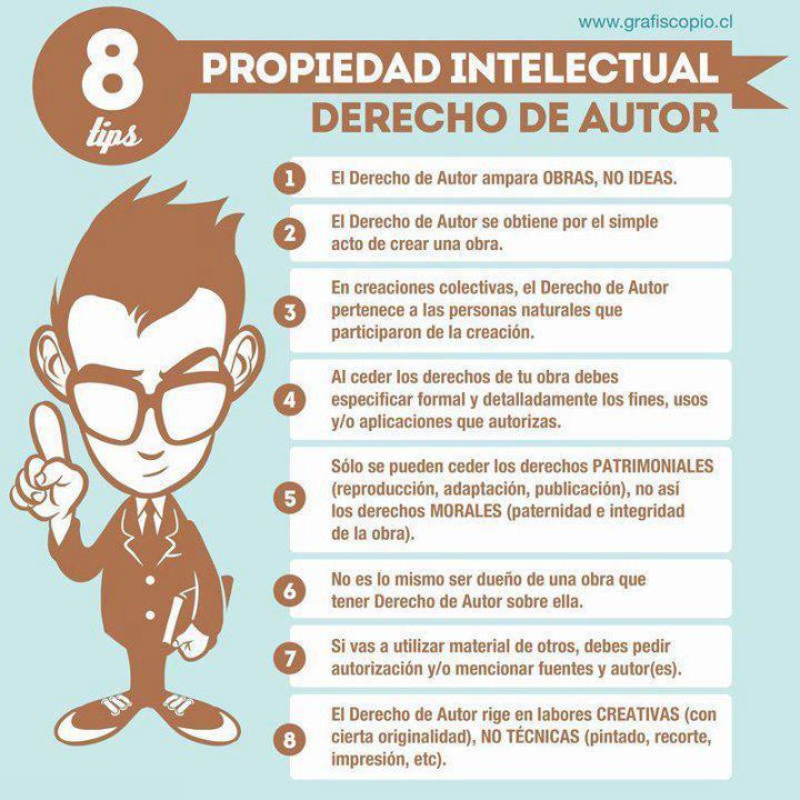 Infografía-derecho-de-autor-propiedad-intelectual