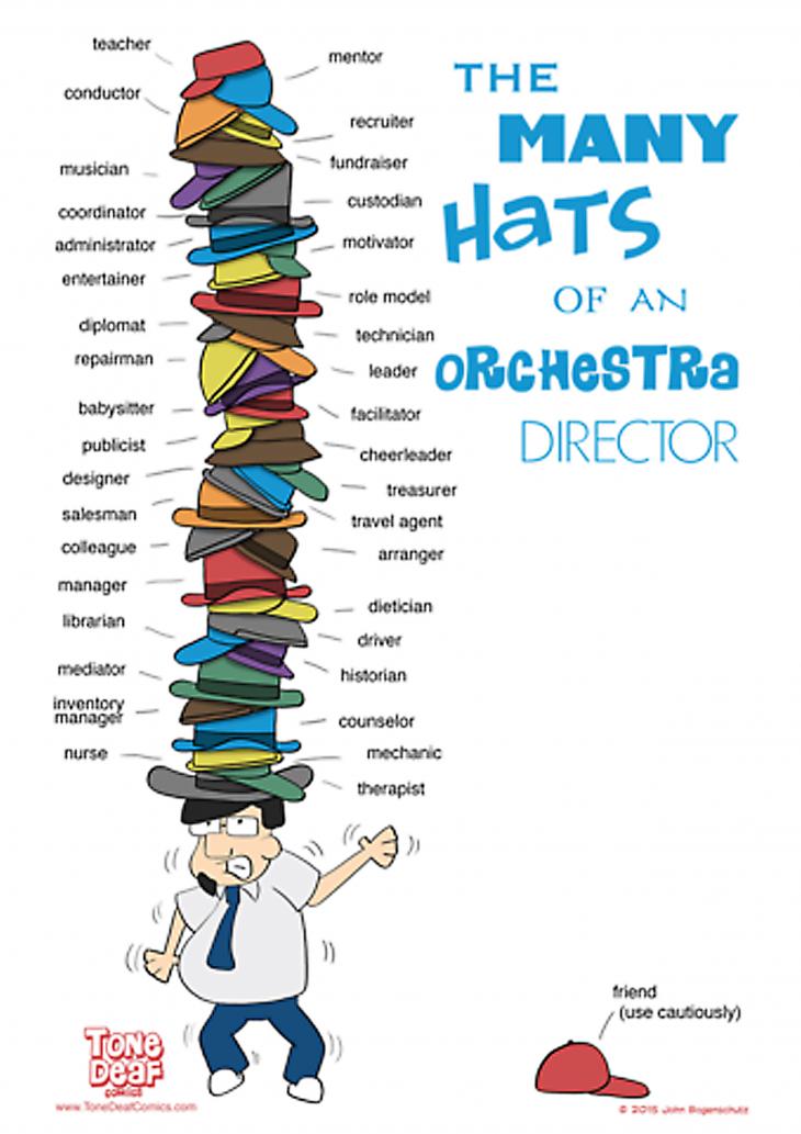 Los sombreros del director de orquesta (humor)