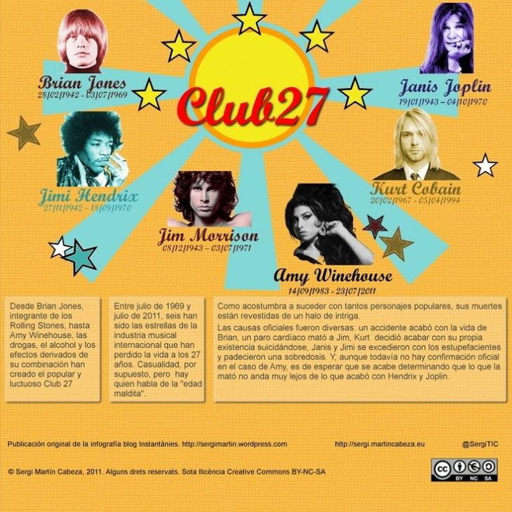infografía-club-de-los-27