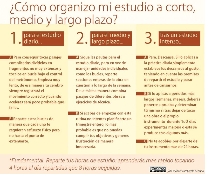 Infografía-Organizar-tiempo-de-estudio-tocar-mejor