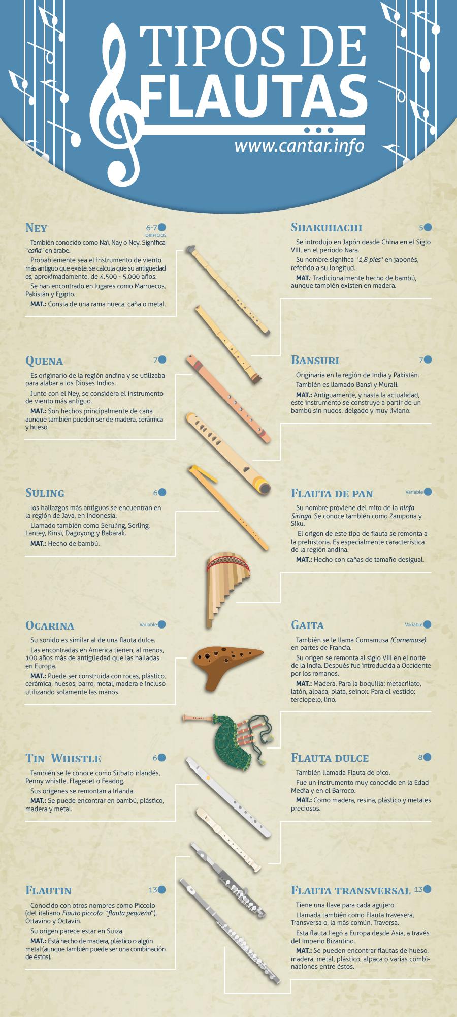 infografía-tipos-de-flautas