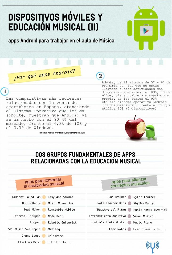 Infografía - Apps Android trabajar aula de música