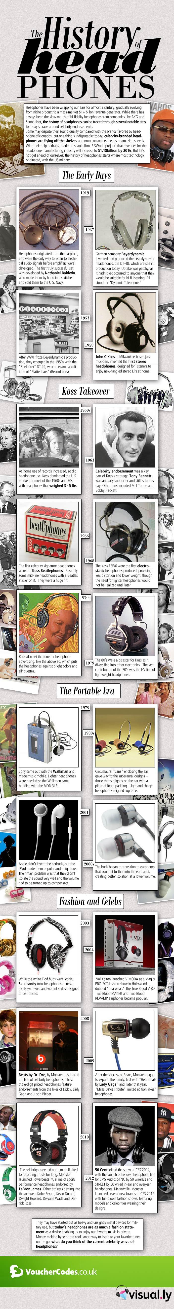 Infografía - Historia de los auriculares