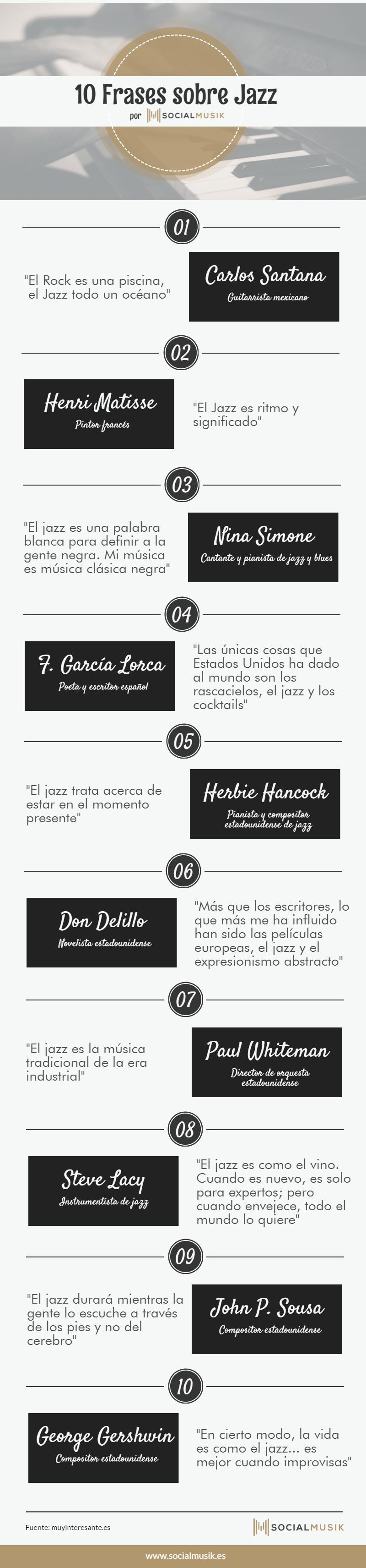 Infografía - 10 frases sobre jazz