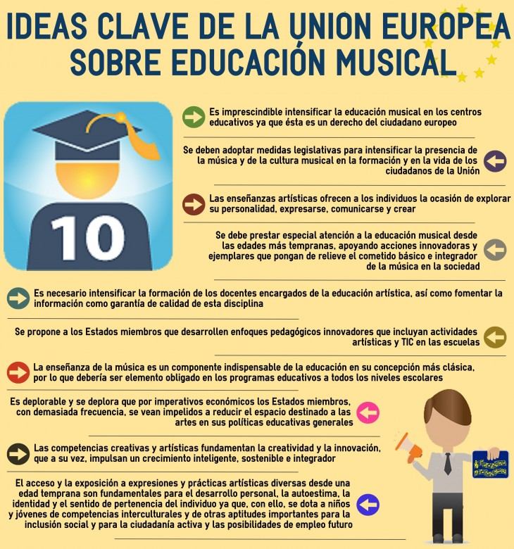 Ideas-clave-union-europea-educacion-musical
