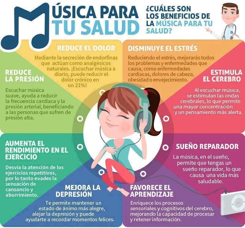 música-salud-beneficios
